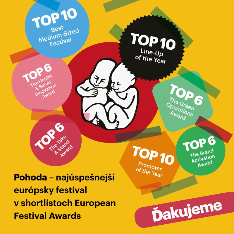 Festival POHODA ide na European Festival Awards