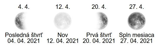 spln mesiaca Apríl - 2021