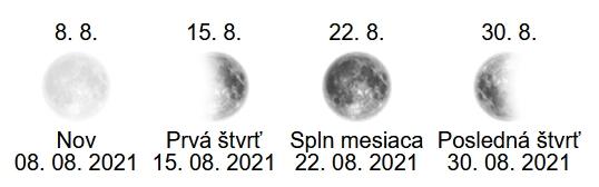 spln mesiaca  - August - 2020