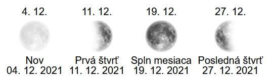 spln mesiaca December - 2021