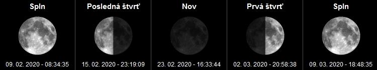 Fázy mesiaca a spln mesiaca Február Marec - 2020