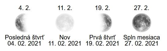 spln mesiaca Február Marec - 2021