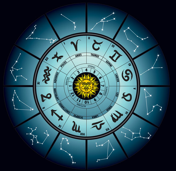 Horoskop na rok 2020 - všetky znamenia - ročný horoskop