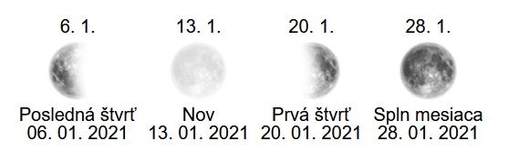 spln mesiaca Január - 2021