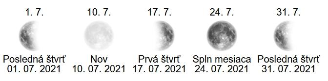 spln mesiaca Jul - 2021