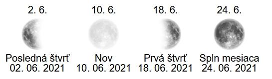 spln mesiaca Jún - 2021