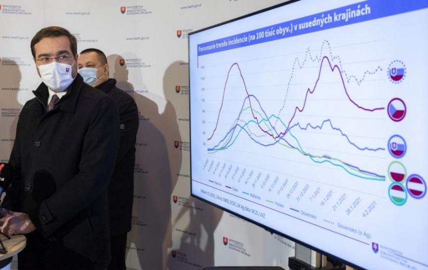 Krajčí: Epidemiologická situácia na Slovensku sa mierne zhoršila