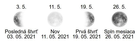 spln mesiaca Máj - 2021