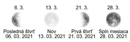 marec spln 2021