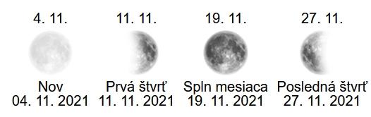 spln mesiaca November - 2021
