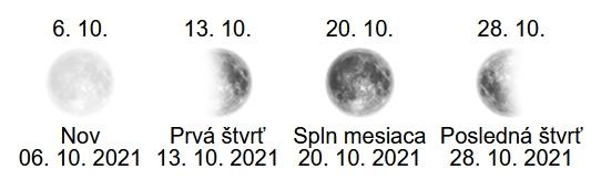 spln mesiaca Október - 2021