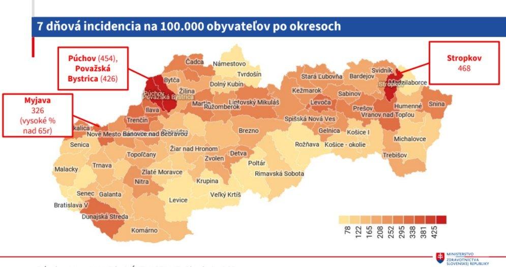 Krajčí: Epidemiologická situácia na Slovensku sa zlepšuje, kĺzavý medián klesol o stovky