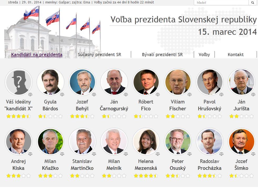 prezident.osobnosti.sk