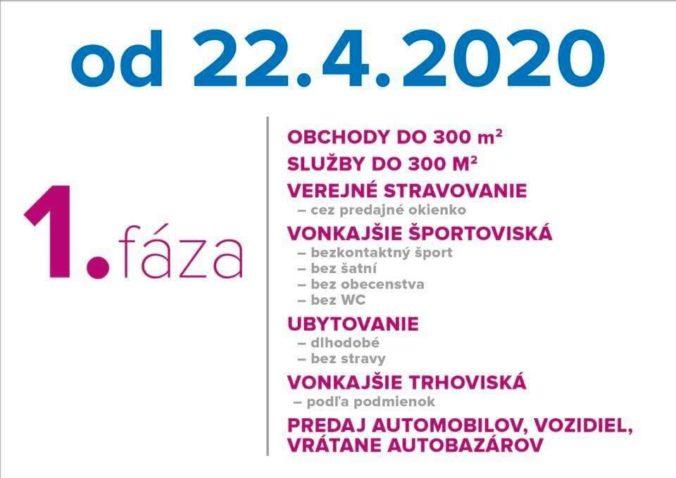 Koronavírus: Na Slovensku pribudlo 26 nakazených a jedno úmrtie, pre nosenie rúšok platia výnimky (online)