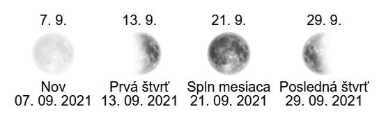 spln mesiaca September - 2021