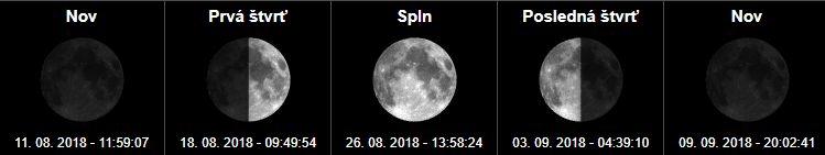 Fázy mesiaca a spln mesiaca August a September 2018