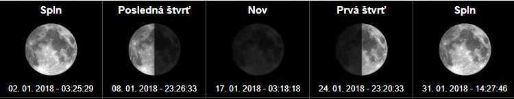 Fázy mesiaca a spln mesiaca Január 2018