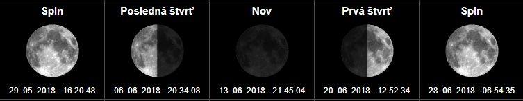Fázy mesiaca a spln mesiaca Máj a Jún 2018