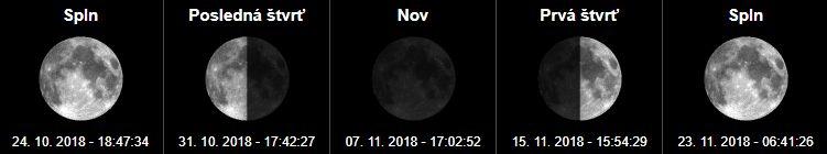 Fázy mesiaca a spln mesiaca Október a November 2018