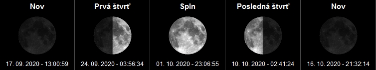 Fázy mesiaca a spln mesiaca Október - 2020
