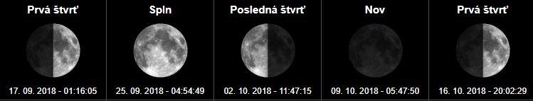 Fázy mesiaca a spln mesiaca September a Október 2018