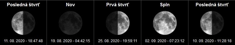 Fázy mesiaca a spln mesiaca September - 2020