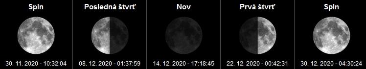 Fázy mesiaca a spln mesiaca December - 2020