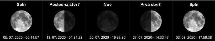 Fázy mesiaca a spln mesiaca Jul - August - 2020