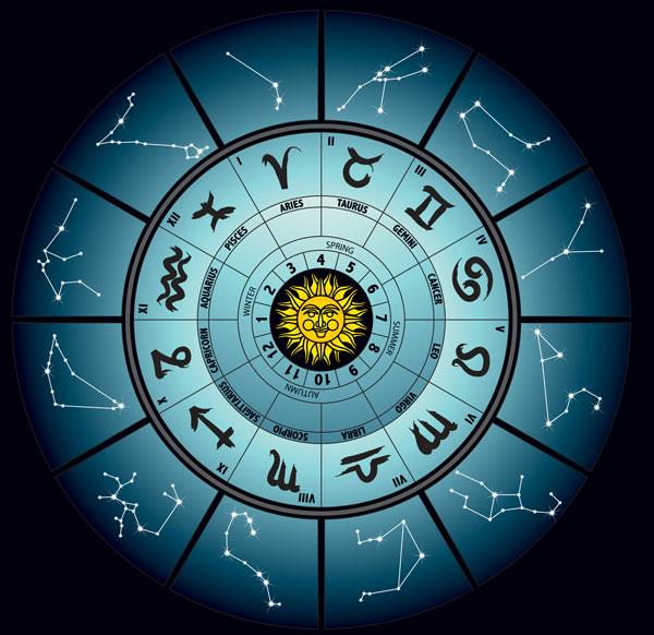 Horoskop na rok 2017 - všetky znamenia - ročný horoskop